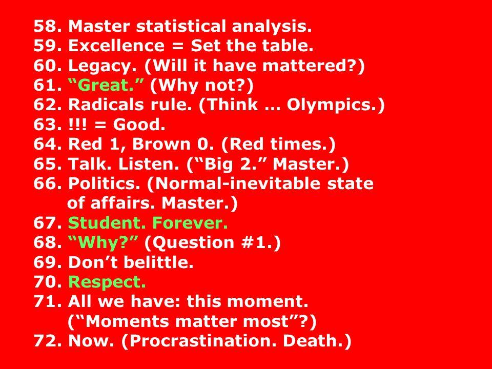 58. Master statistical analysis.