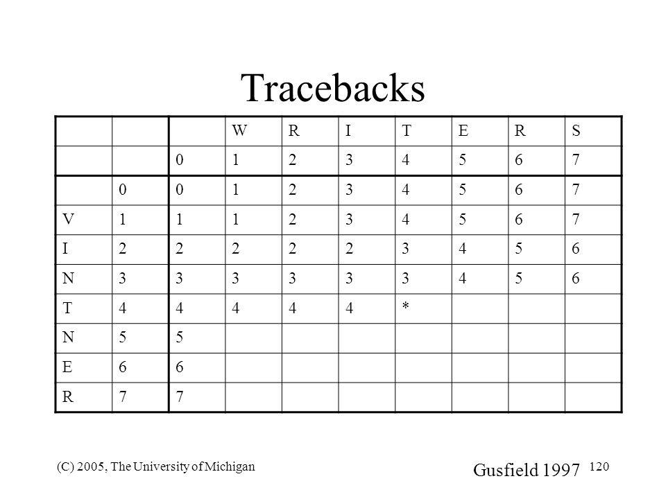 Tracebacks Gusfield 1997 W R I T E S 1 2 3 4 5 6 7 V N *