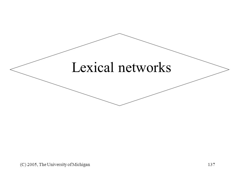Lexical networks (C) 2005, The University of Michigan