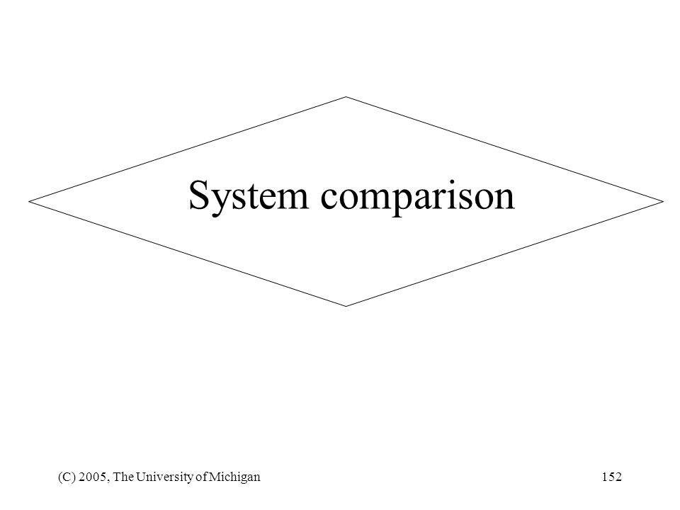 System comparison (C) 2005, The University of Michigan