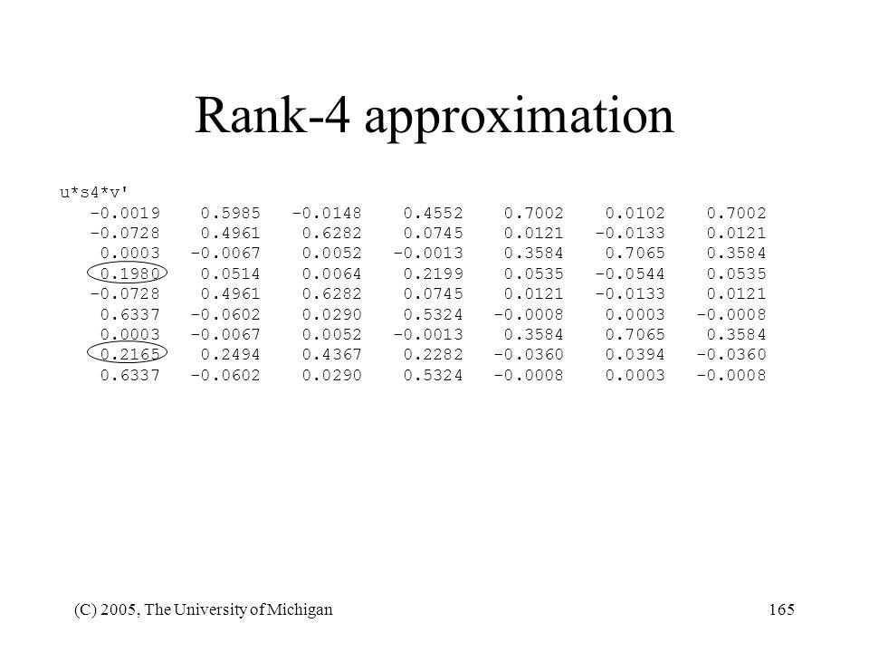 Rank-4 approximation u*s4*v