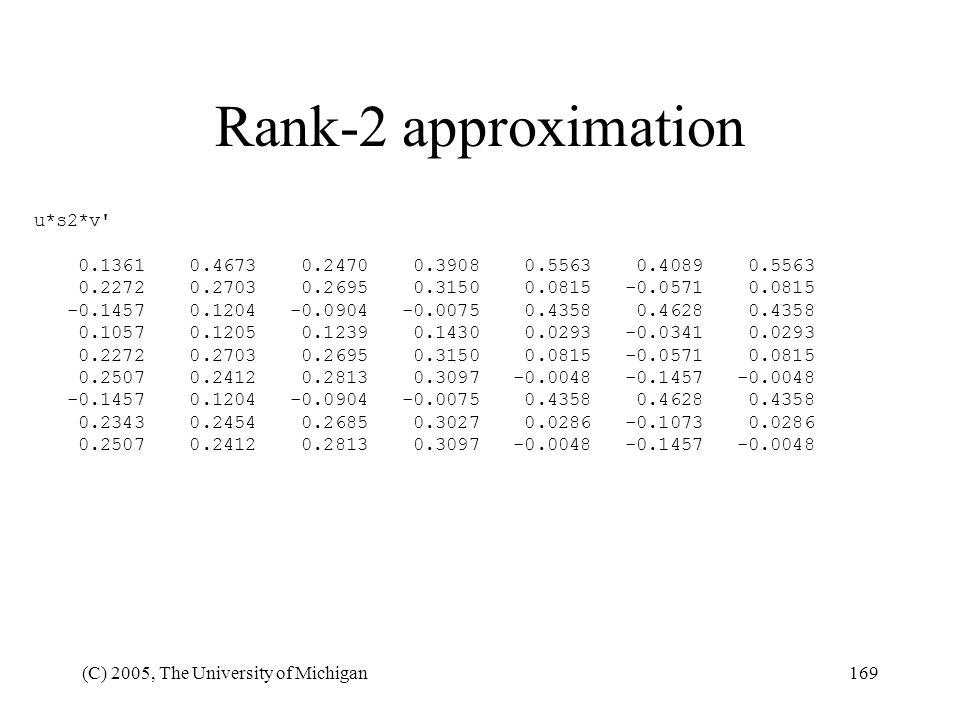 Rank-2 approximation u*s2*v