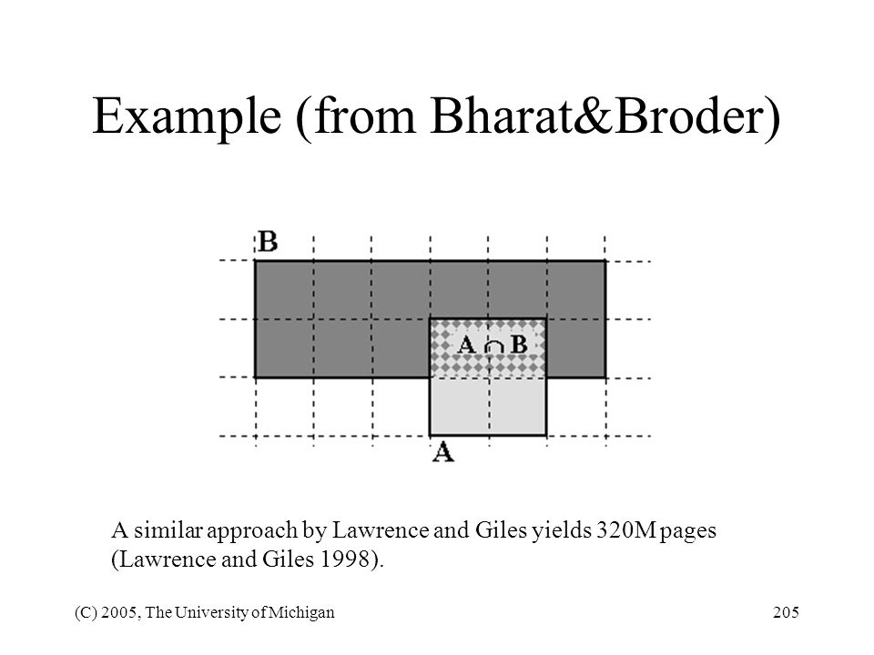 Example (from Bharat&Broder)
