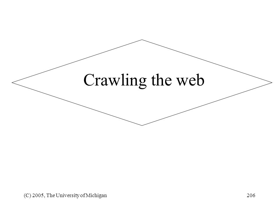 Crawling the web (C) 2005, The University of Michigan