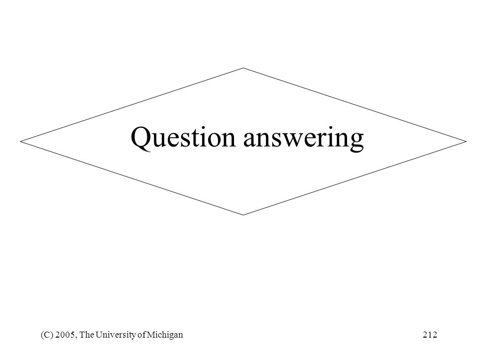 Question answering (C) 2005, The University of Michigan