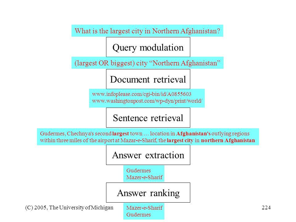 Query modulation Document retrieval Sentence retrieval