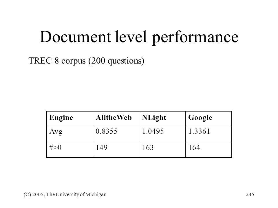 Document level performance