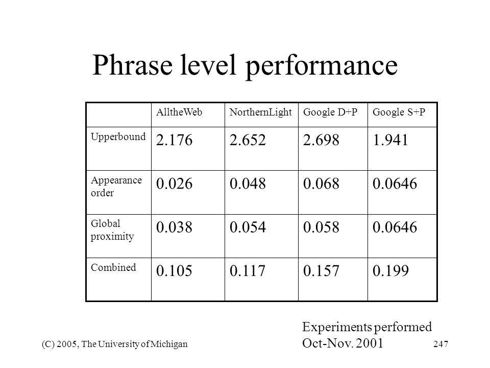 Phrase level performance