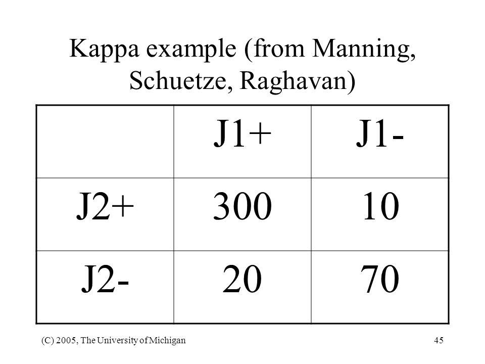 Kappa example (from Manning, Schuetze, Raghavan)