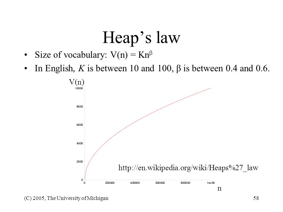Heap's law Size of vocabulary: V(n) = Knb