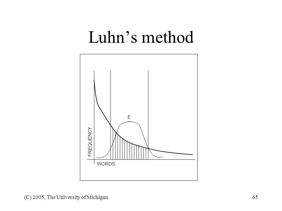 Luhn's method E FREQUENCY WORDS (C) 2005, The University of Michigan
