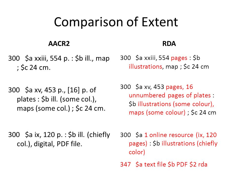 Comparison of Extent AACR2 RDA