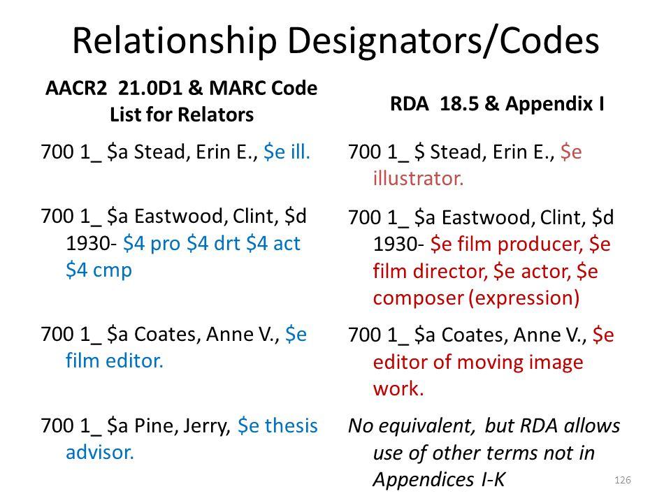 Relationship Designators/Codes