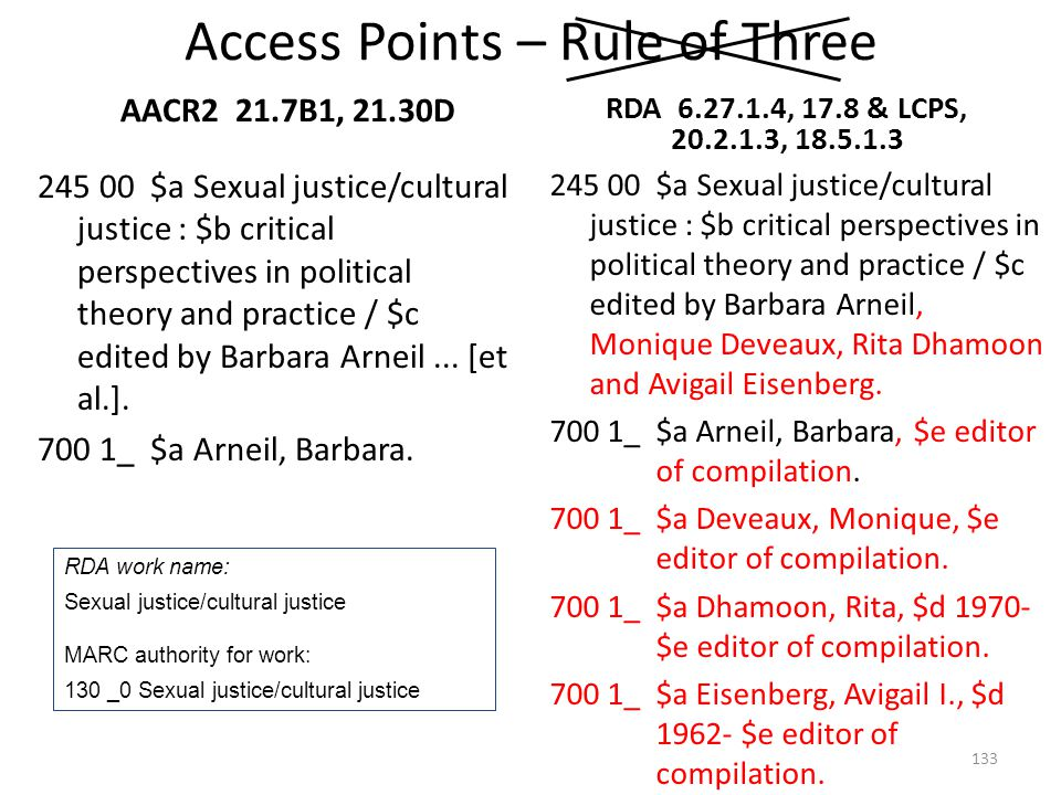 Access Points – Rule of Three
