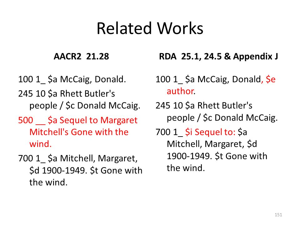 Related Works AACR2 21.28 RDA 25.1, 24.5 & Appendix J