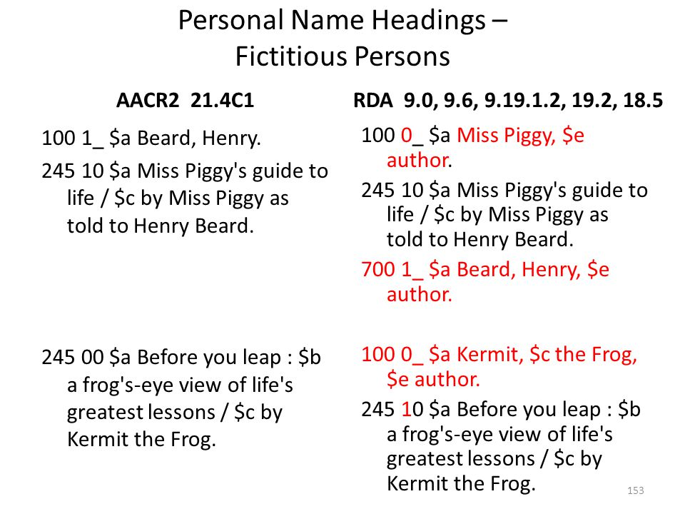 Personal Name Headings – Fictitious Persons