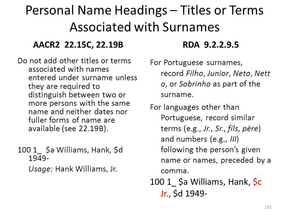 Personal Name Headings – Titles or Terms Associated with Surnames