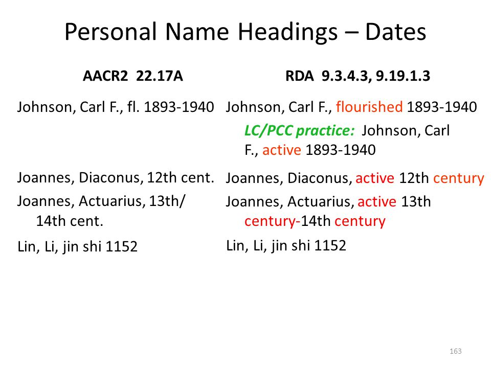 Personal Name Headings – Dates