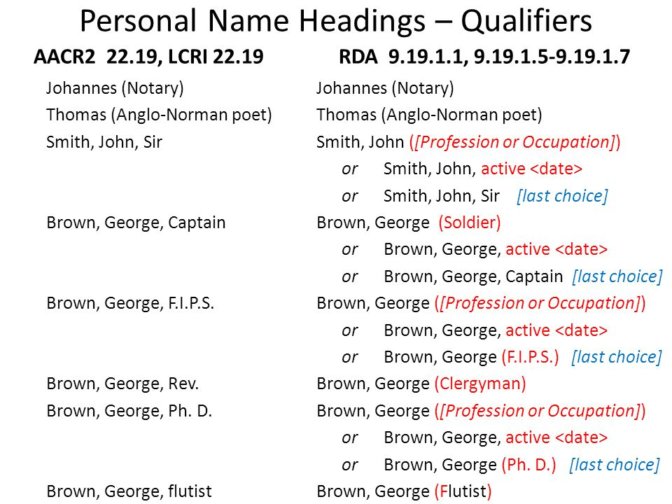 Personal Name Headings – Qualifiers