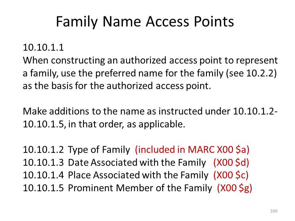 Family Name Access Points
