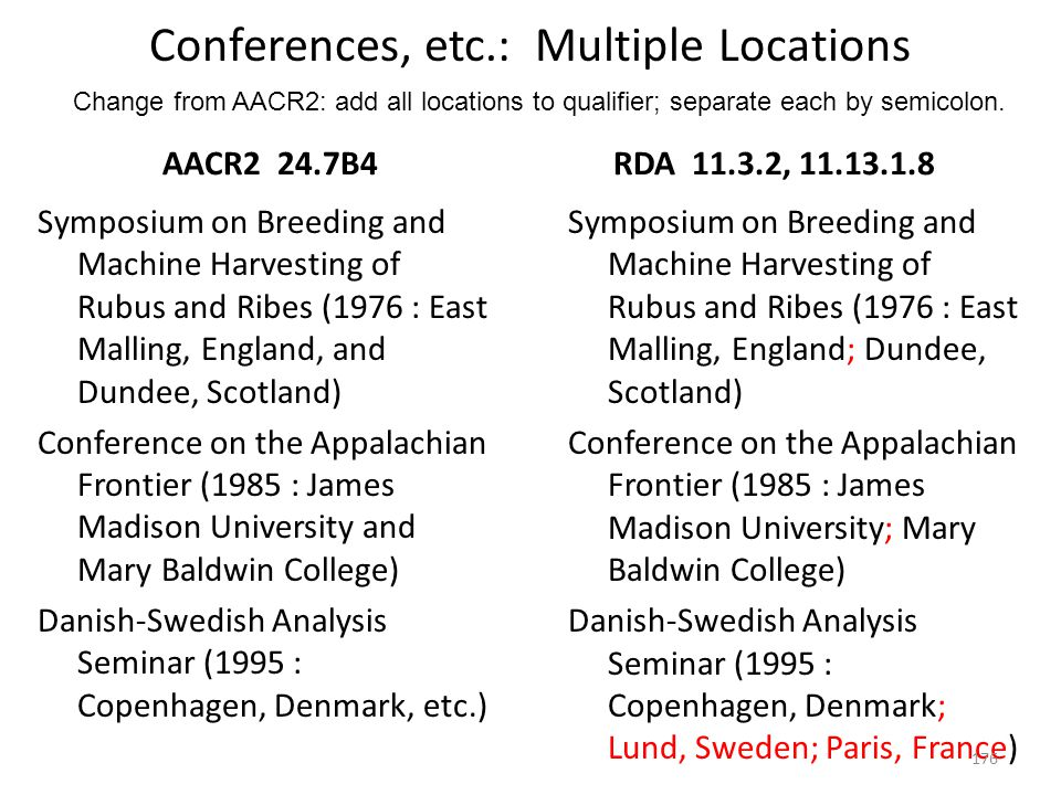 Conferences, etc.: Multiple Locations