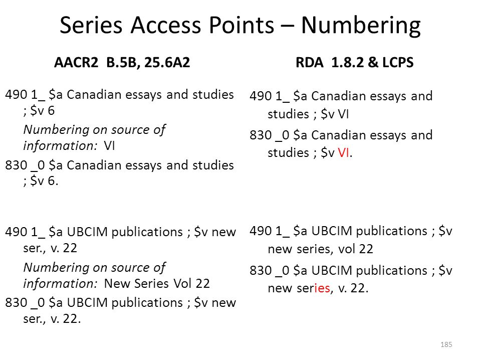 Series Access Points – Numbering
