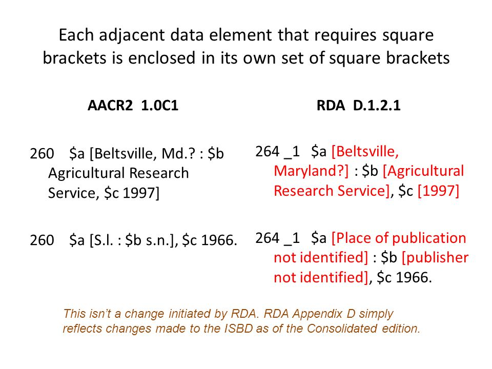 4/2/2017 Each adjacent data element that requires square brackets is enclosed in its own set of square brackets.