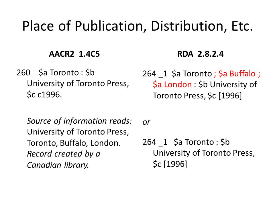 Place of Publication, Distribution, Etc.