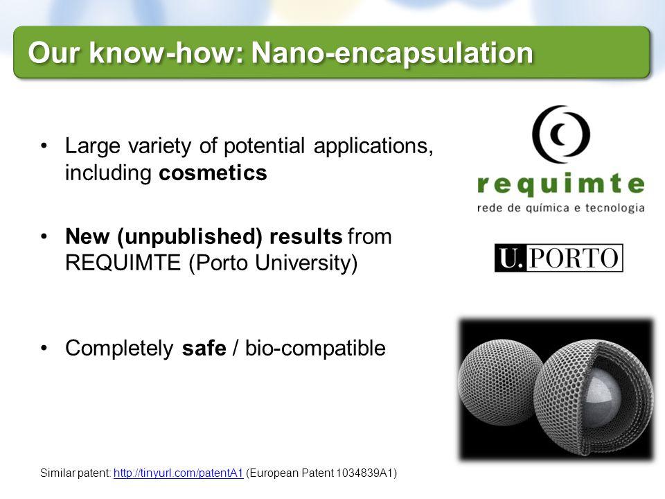 Our know-how: Nano-encapsulation