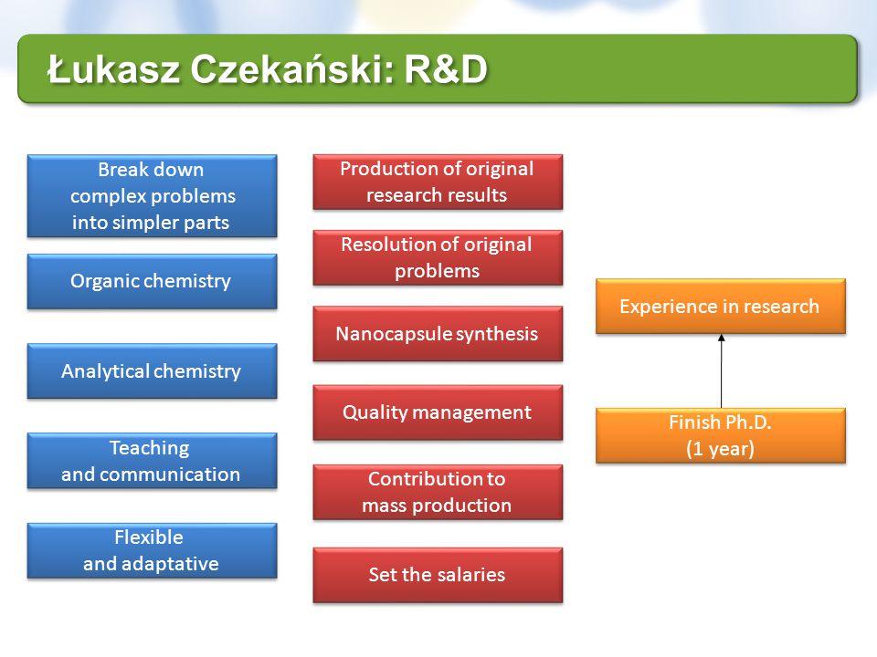 Łukasz Czekański: R&D Break down complex problems into simpler parts