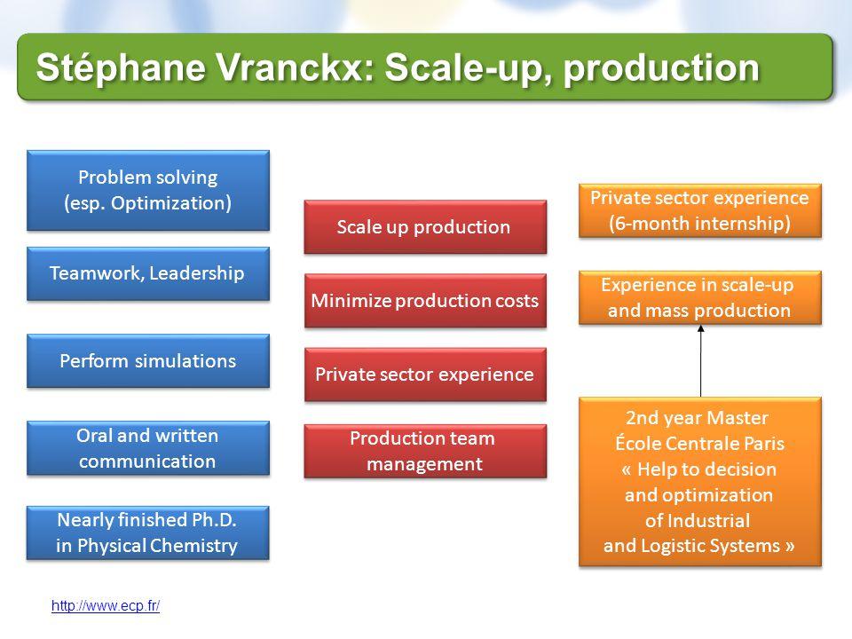 Stéphane Vranckx: Scale-up, production