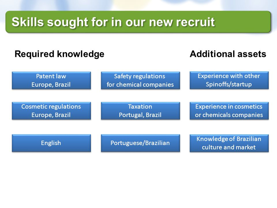 Skills sought for in our new recruit