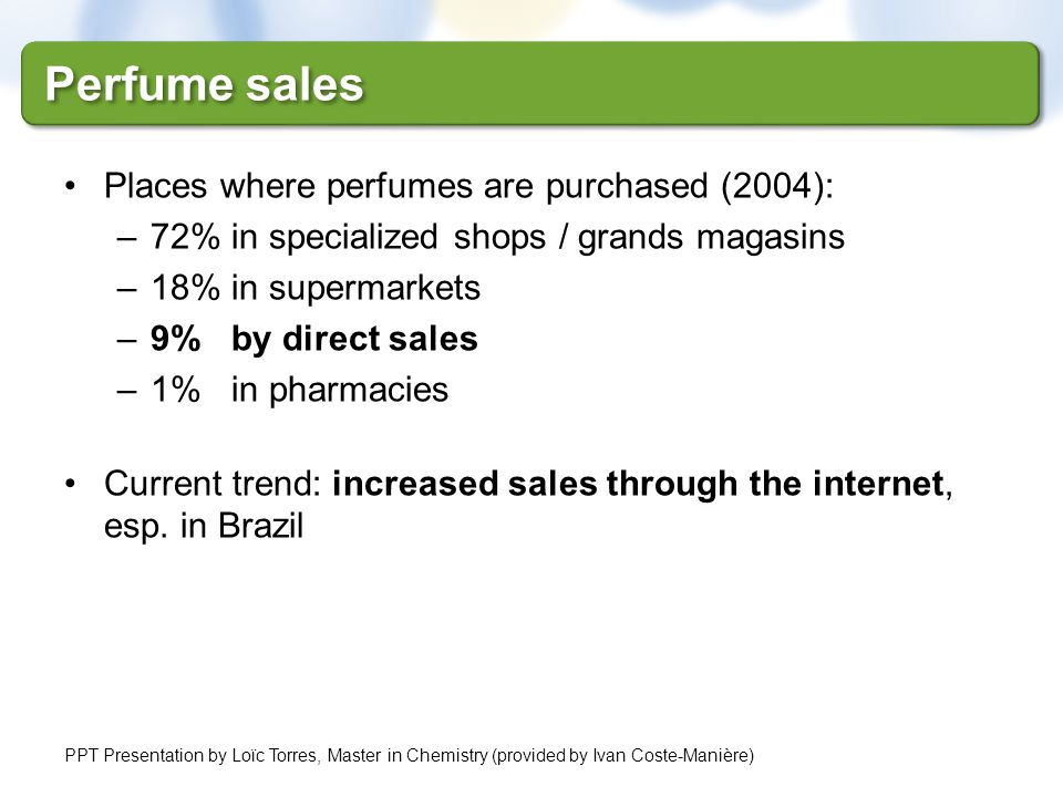 Perfume sales Places where perfumes are purchased (2004):