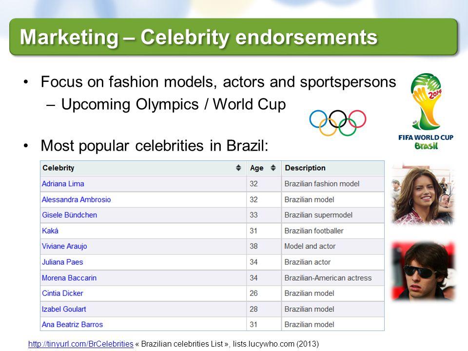 Marketing – Celebrity endorsements
