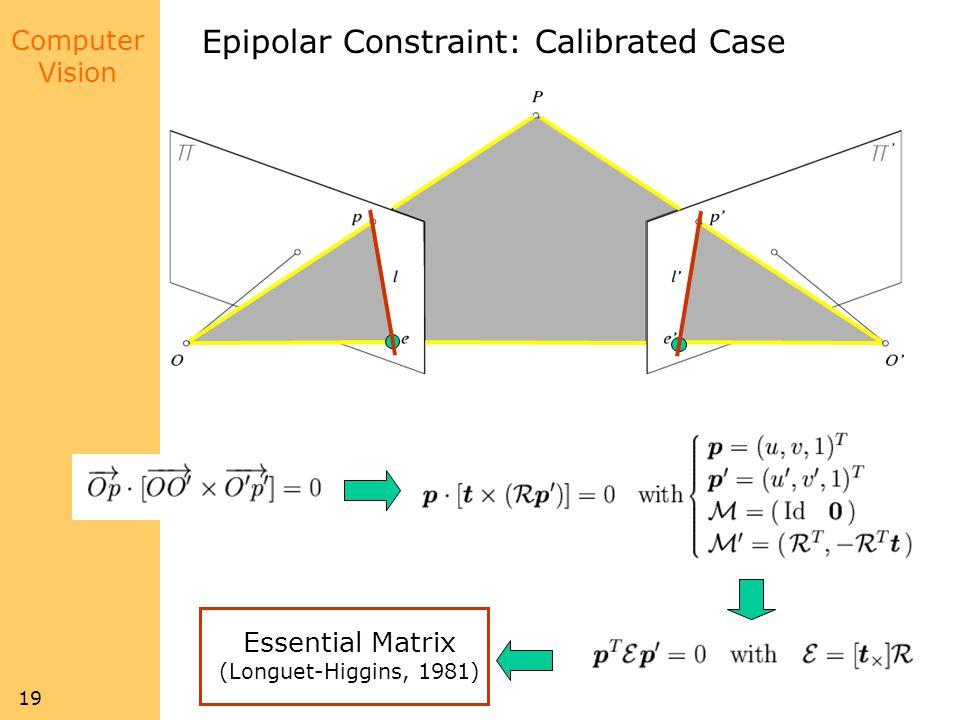 Epipolar Constraint: Calibrated Case