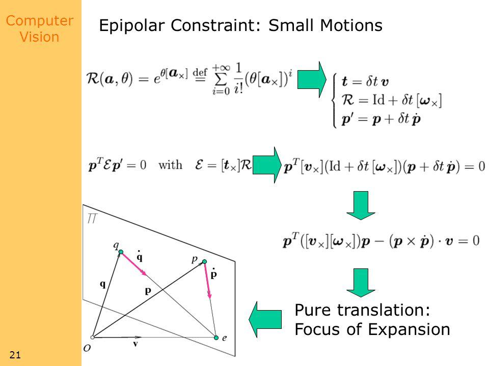Epipolar Constraint: Small Motions