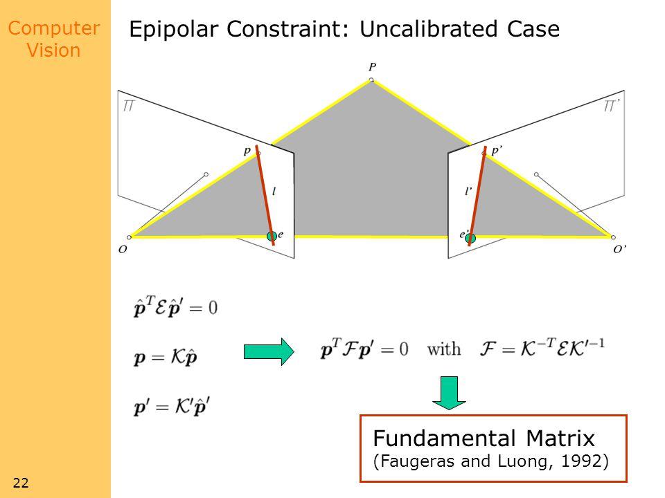 Epipolar Constraint: Uncalibrated Case