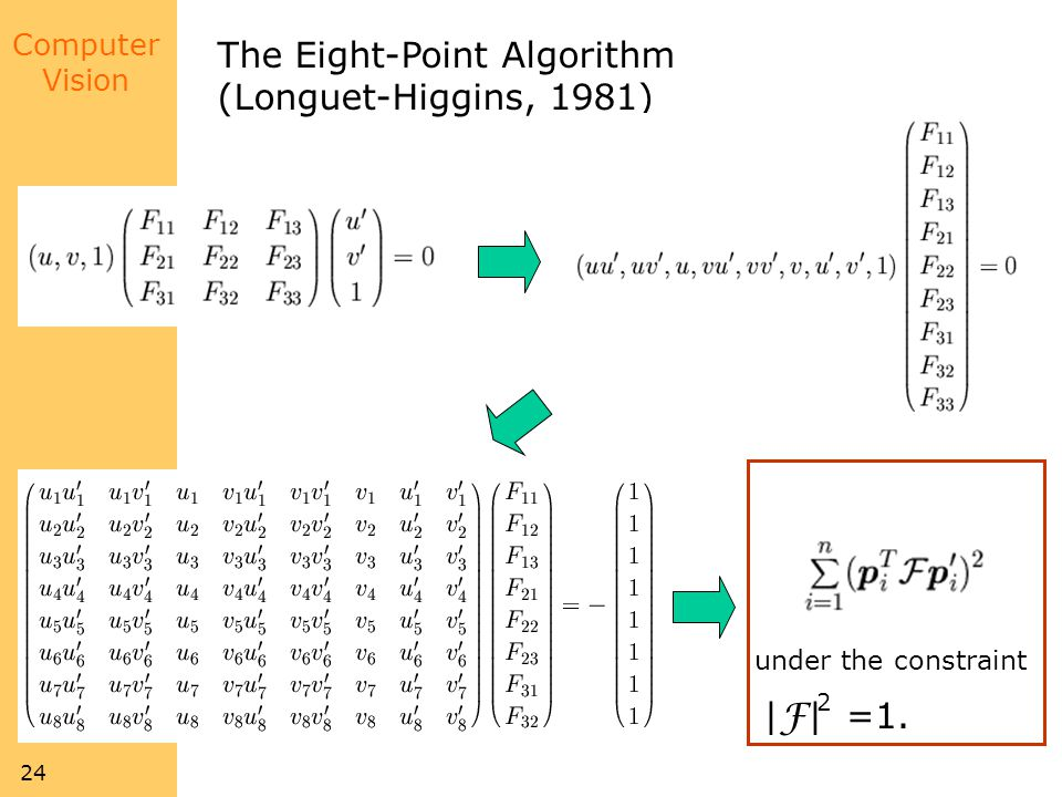 The Eight-Point Algorithm (Longuet-Higgins, 1981)
