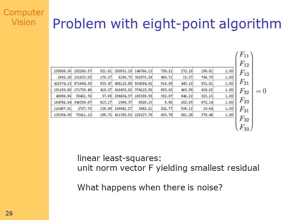 Problem with eight-point algorithm