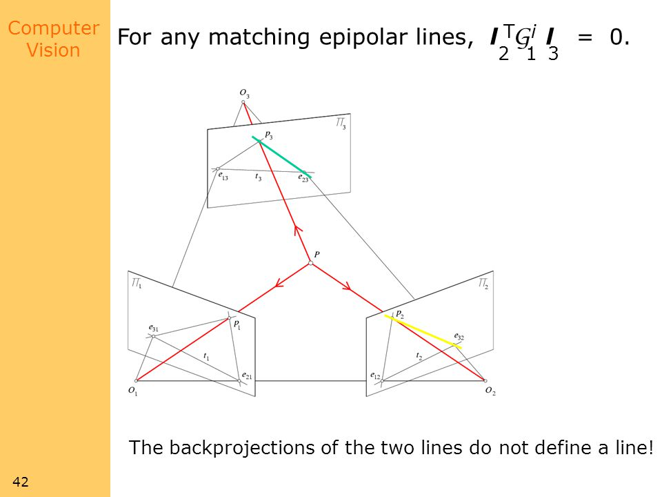 For any matching epipolar lines, l G l = 0.