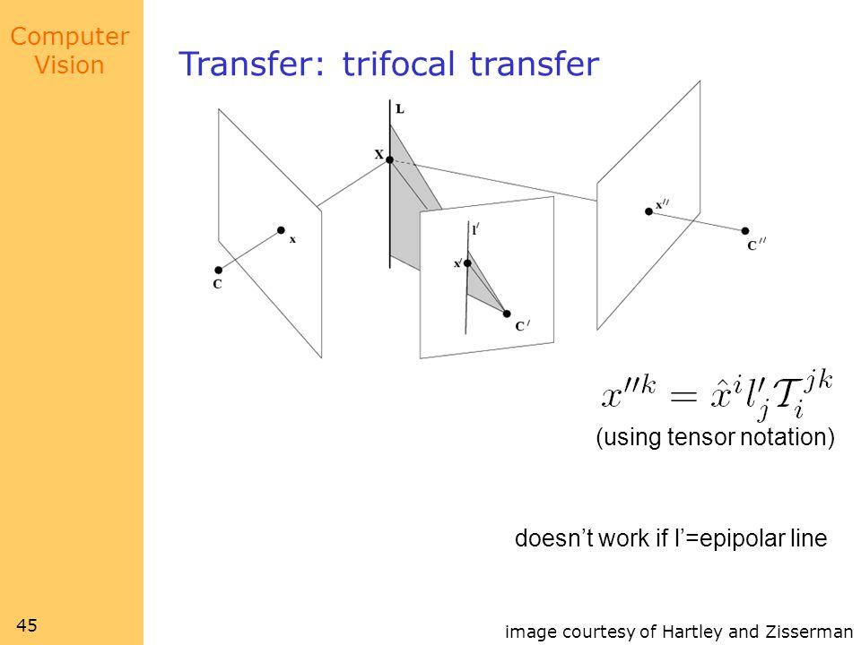 Transfer: trifocal transfer