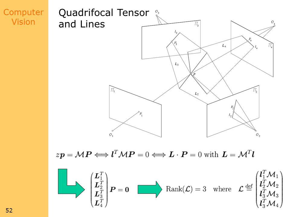 Quadrifocal Tensor and Lines