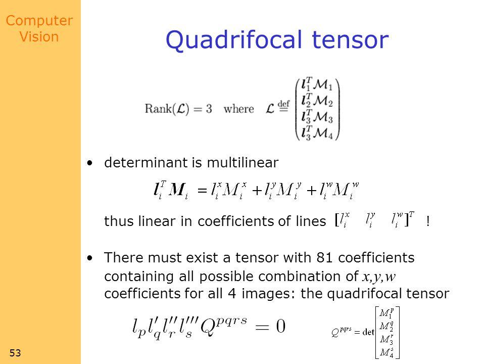 Quadrifocal tensor determinant is multilinear