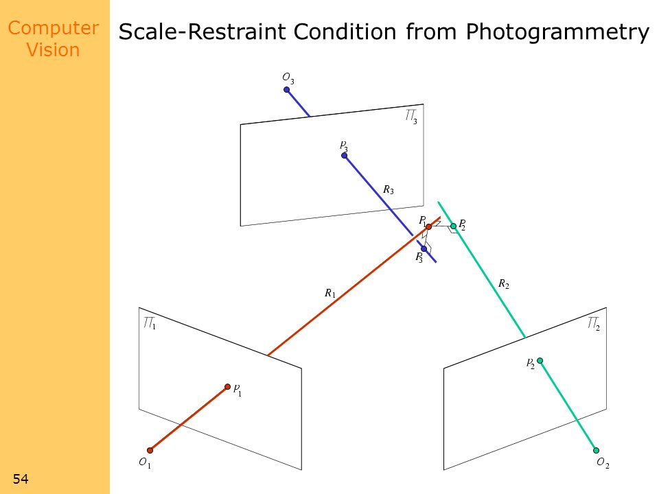 Scale-Restraint Condition from Photogrammetry