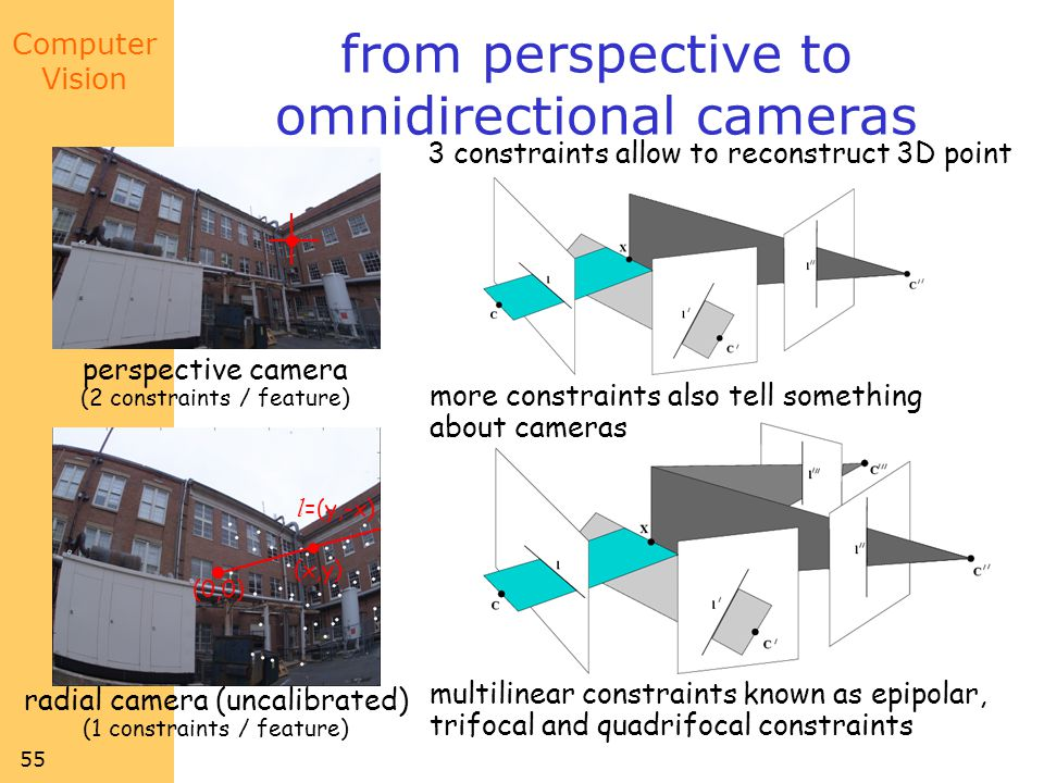 from perspective to omnidirectional cameras