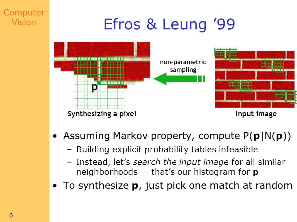 Efros & Leung '99 p Assuming Markov property, compute P(p|N(p))