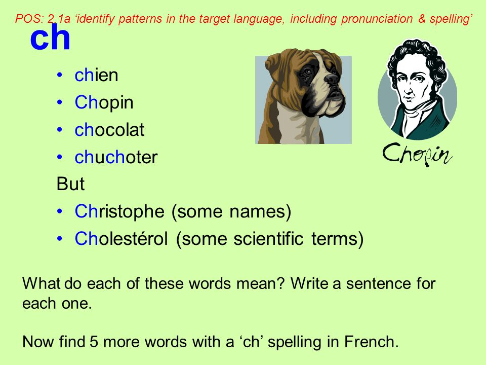 ch chien Chopin chocolat chuchoter But Christophe (some names)
