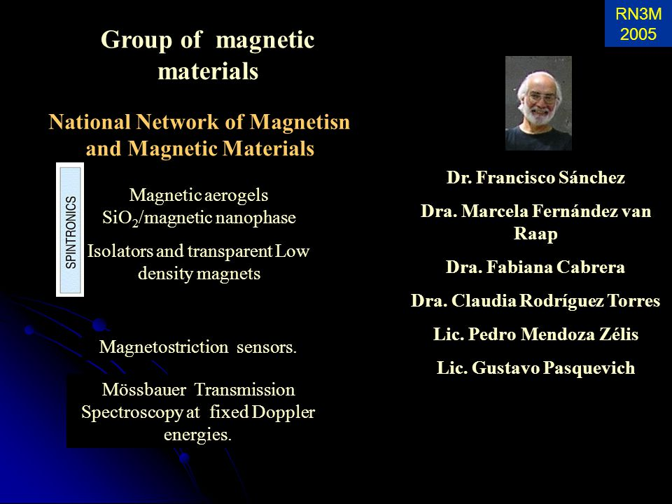 Group of magnetic materials