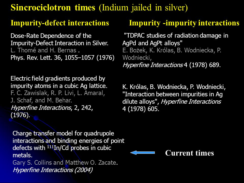 Sincrociclotron times (Indium jailed in silver)