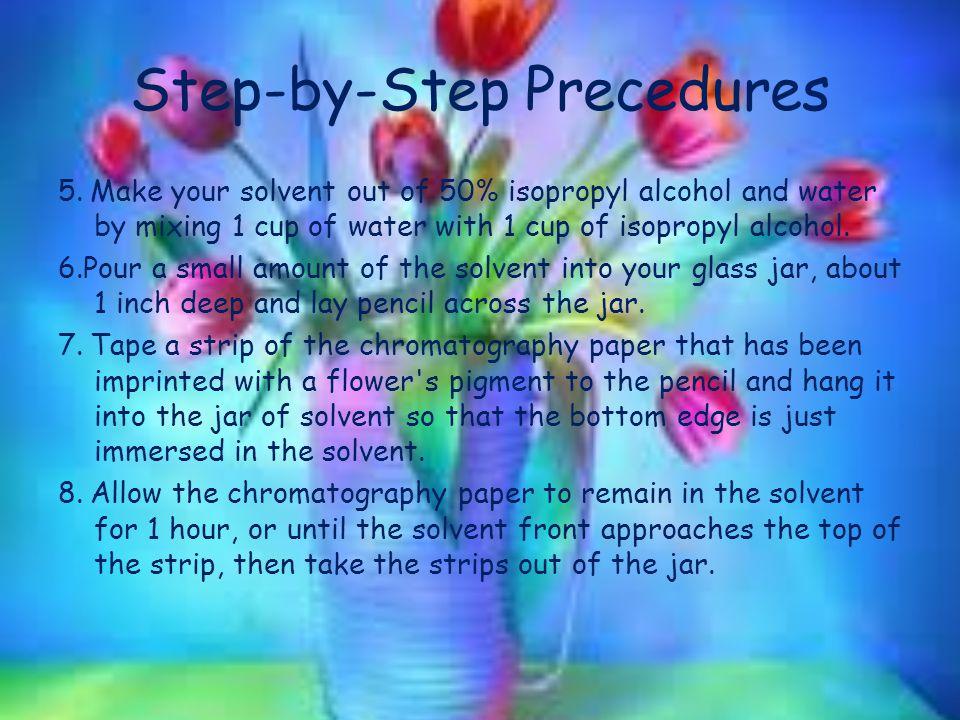 Step-by-Step Precedures